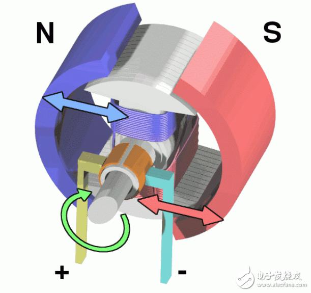 瓦形电机磁铁